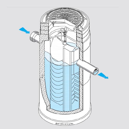 Obrázek - Sedimentační šachta  FluidSettle